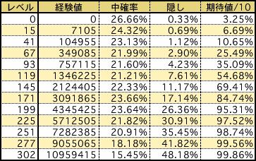 合成確率表.PNG